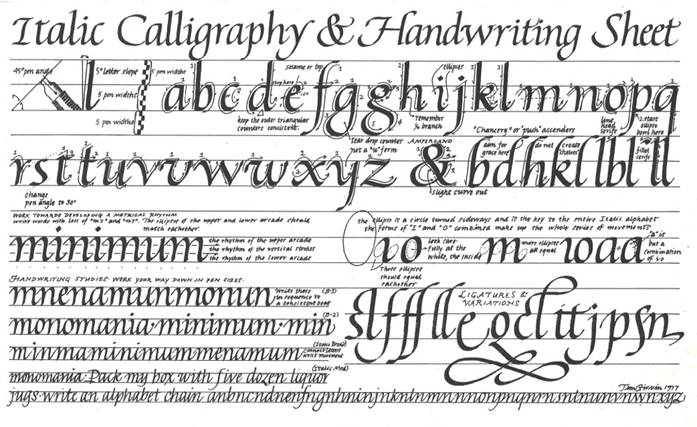 caligraphy photo 1
